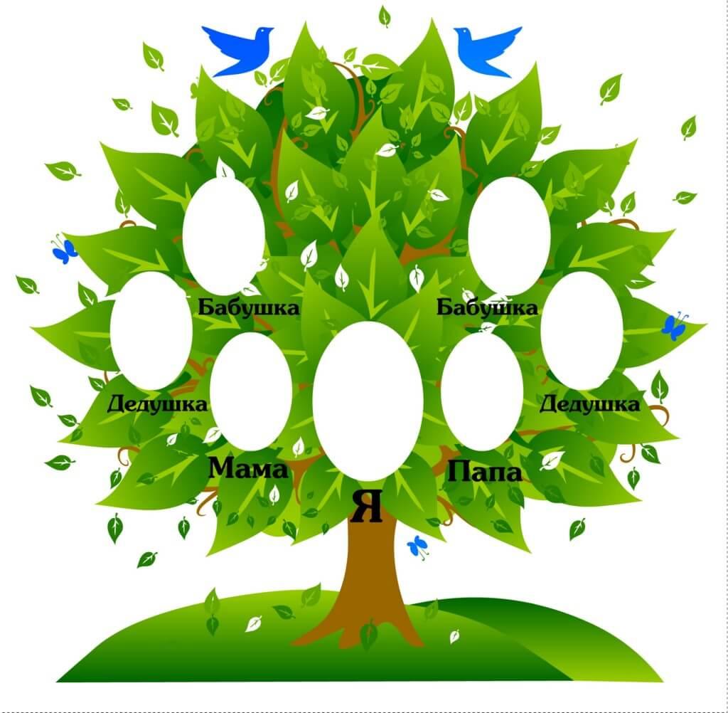 Как сделать именное дерево